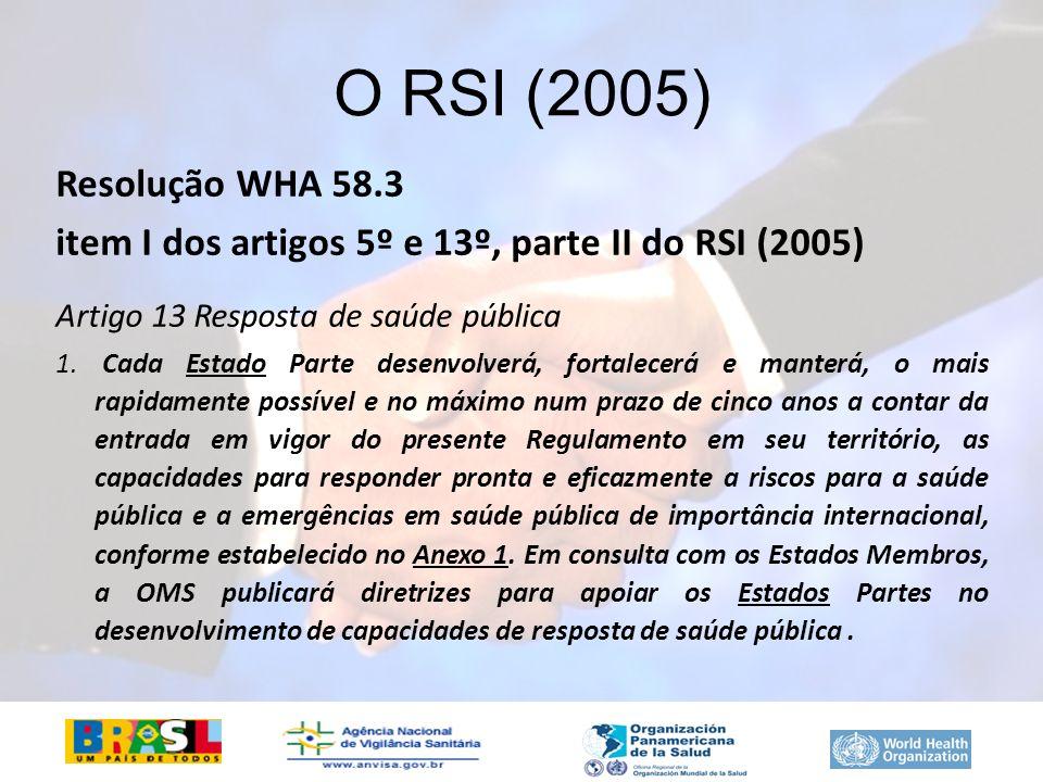 O RSI (2005) Resolução WHA 58.3. item I dos artigos 5º e 13º, parte II do RSI (2005) Artigo 13 Resposta de saúde pública.