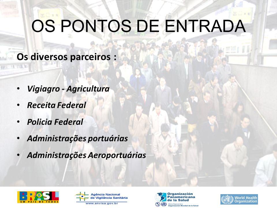 OS PONTOS DE ENTRADA Os diversos parceiros : Vigiagro - Agricultura