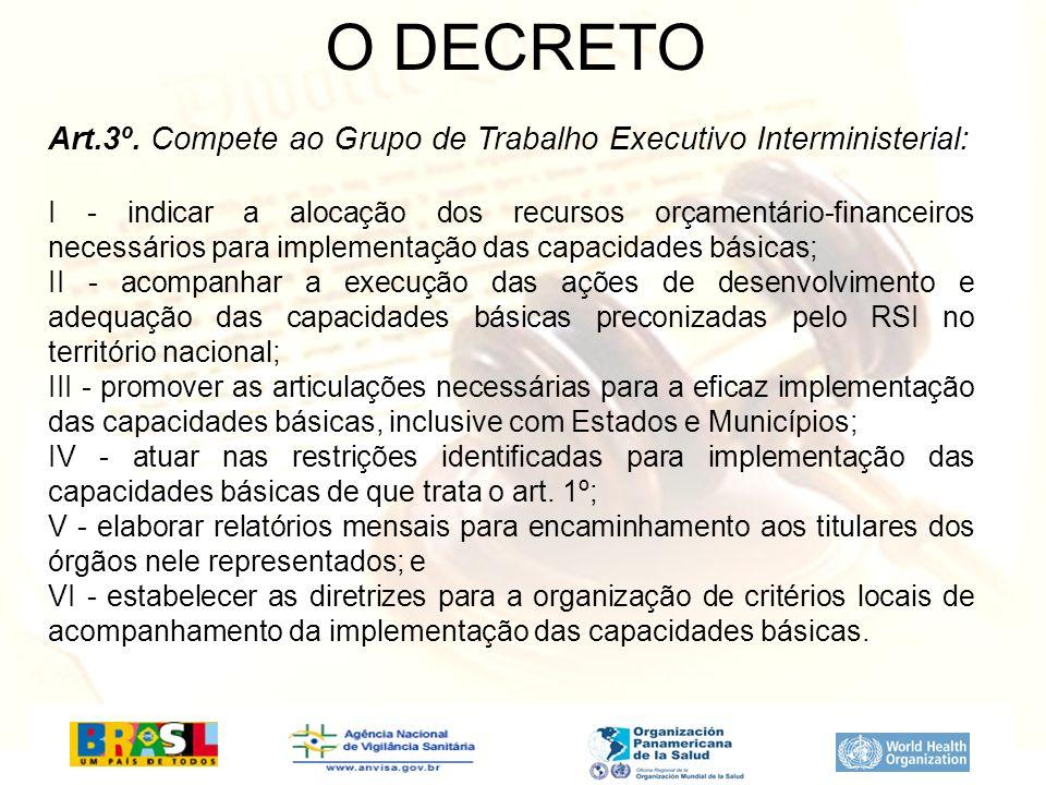 O DECRETO Art.3º. Compete ao Grupo de Trabalho Executivo Interministerial: