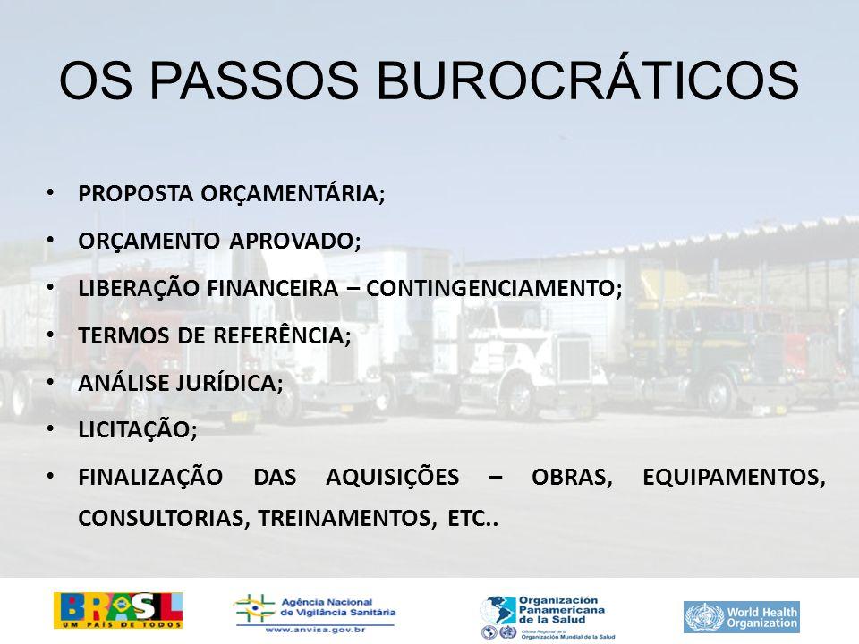 OS PASSOS BUROCRÁTICOS
