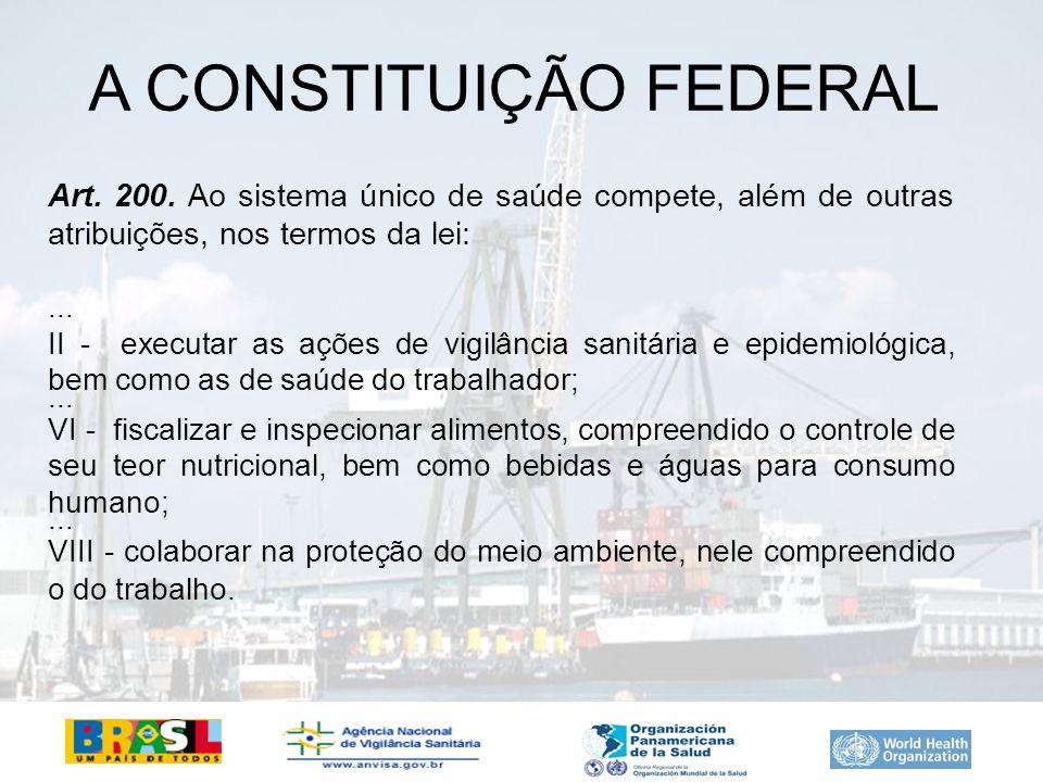A CONSTITUIÇÃO FEDERAL