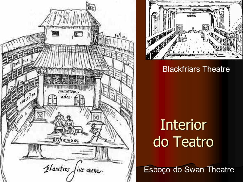 Interior do Teatro Blackfriars Theatre Esboço do Swan Theatre