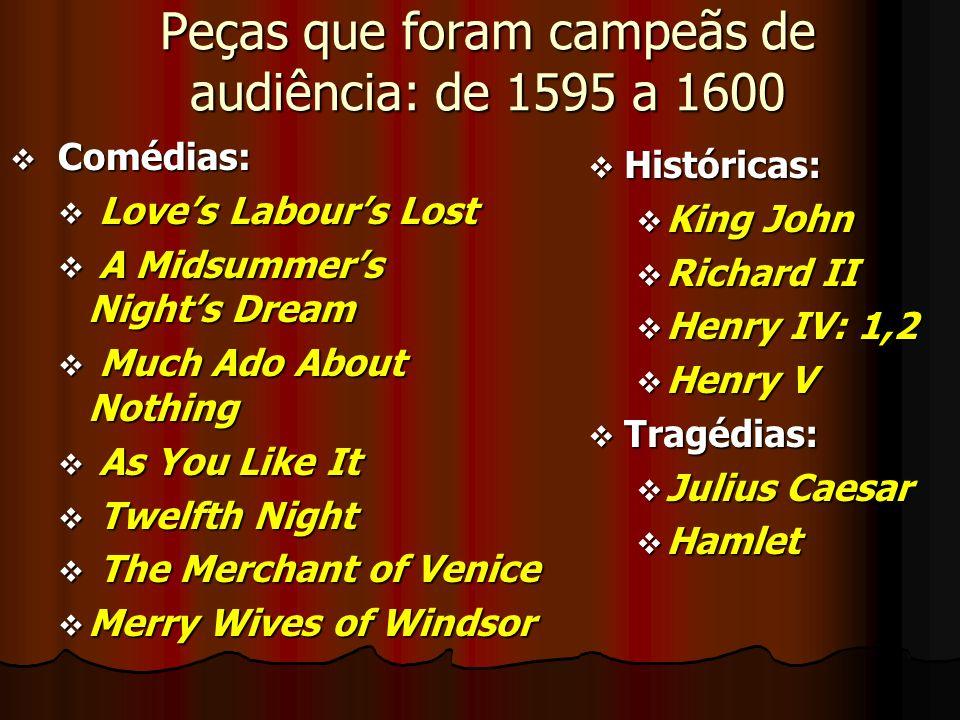 Peças que foram campeãs de audiência: de 1595 a 1600