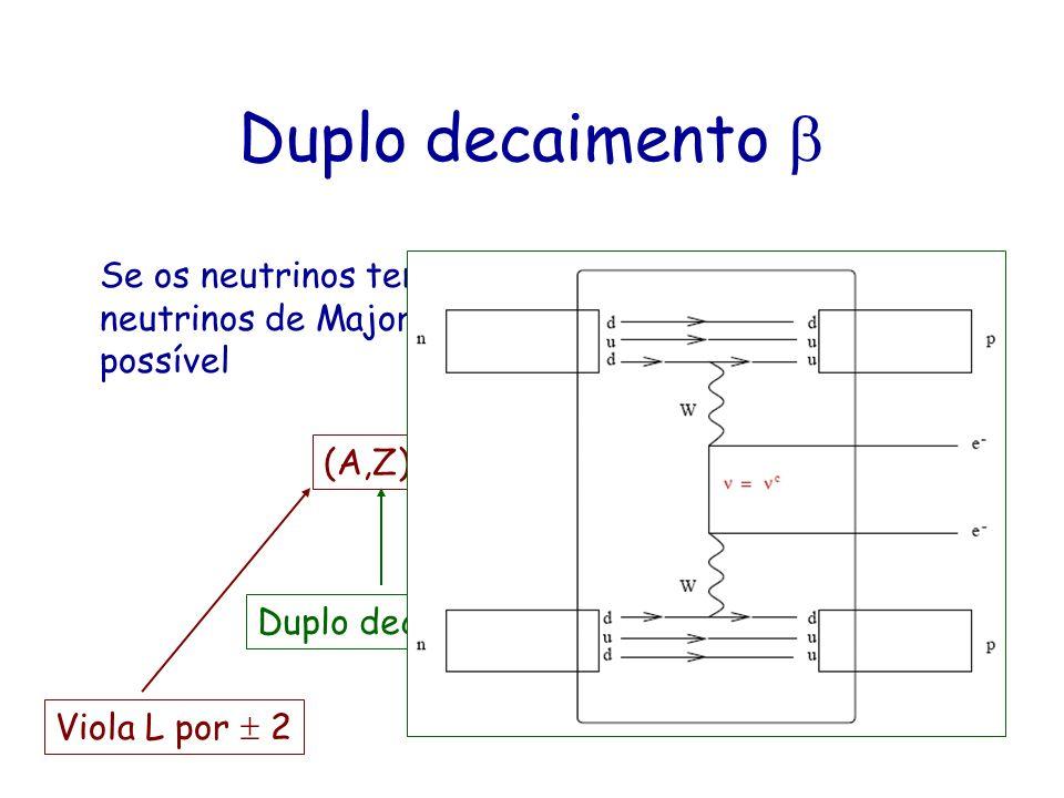 Duplo decaimento b Se os neutrinos tem massa diferente de zero, e são neutrinos de Majorana, então a seguinte reação é possível.