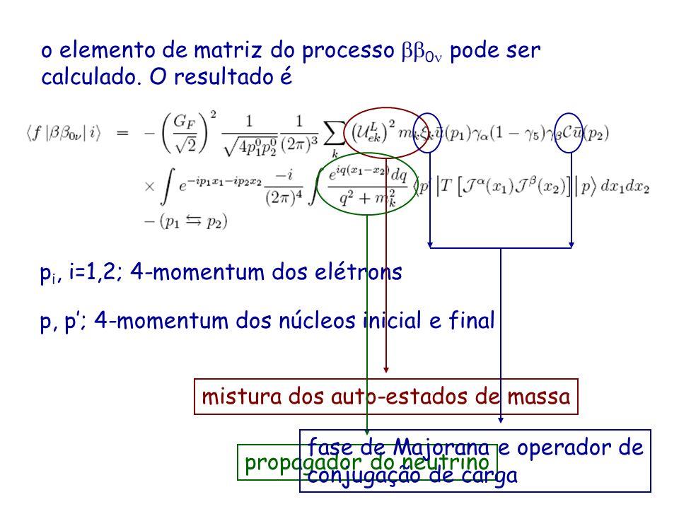 o elemento de matriz do processo bb0n pode ser calculado. O resultado é