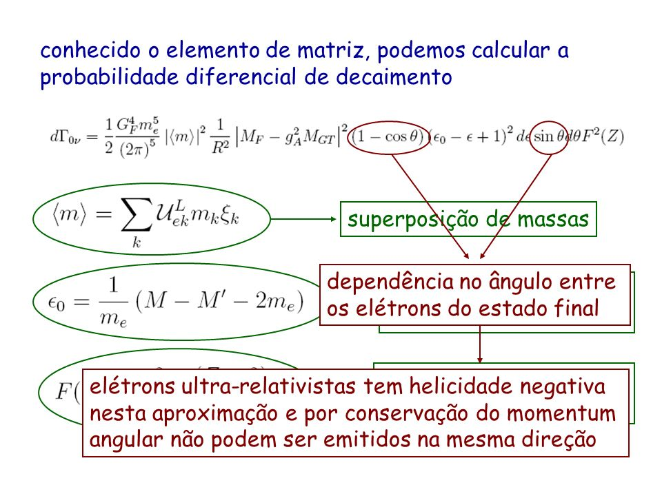 conhecido o elemento de matriz, podemos calcular a probabilidade diferencial de decaimento