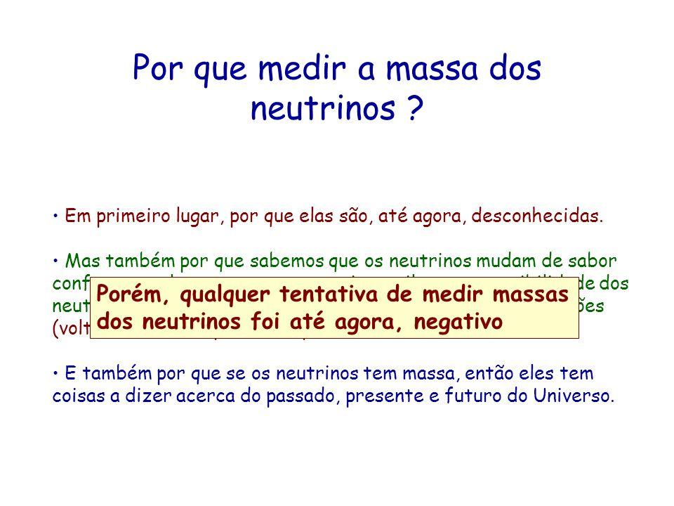 Por que medir a massa dos neutrinos