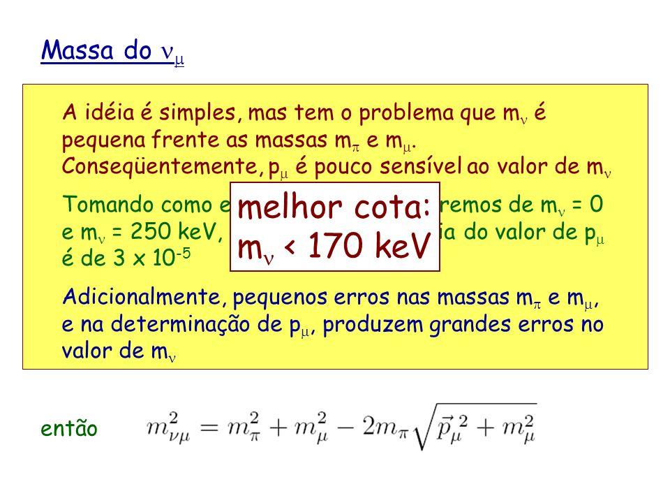 melhor cota: mn < 170 keV Massa do nm p+  m+ + nm