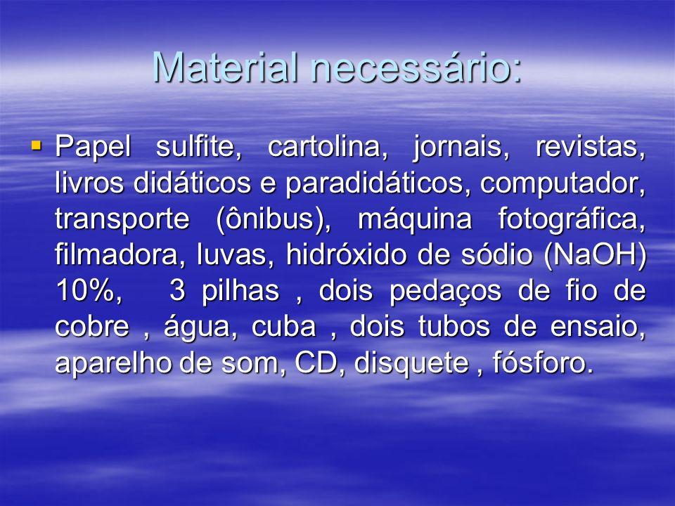 Material necessário: