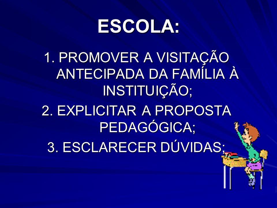ESCOLA: 1. PROMOVER A VISITAÇÃO ANTECIPADA DA FAMÍLIA À INSTITUIÇÃO;