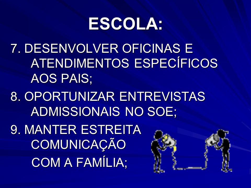 ESCOLA: 7. DESENVOLVER OFICINAS E ATENDIMENTOS ESPECÍFICOS AOS PAIS;