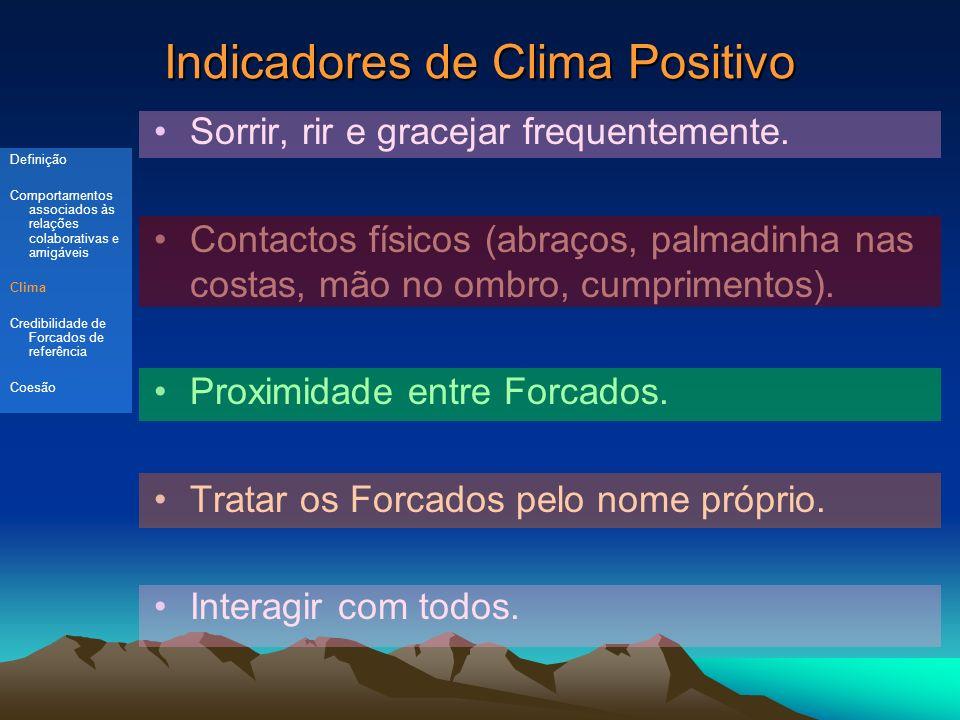 Indicadores de Clima Positivo