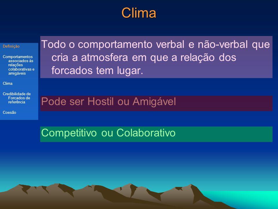 Clima Todo o comportamento verbal e não-verbal que cria a atmosfera em que a relação dos forcados tem lugar.