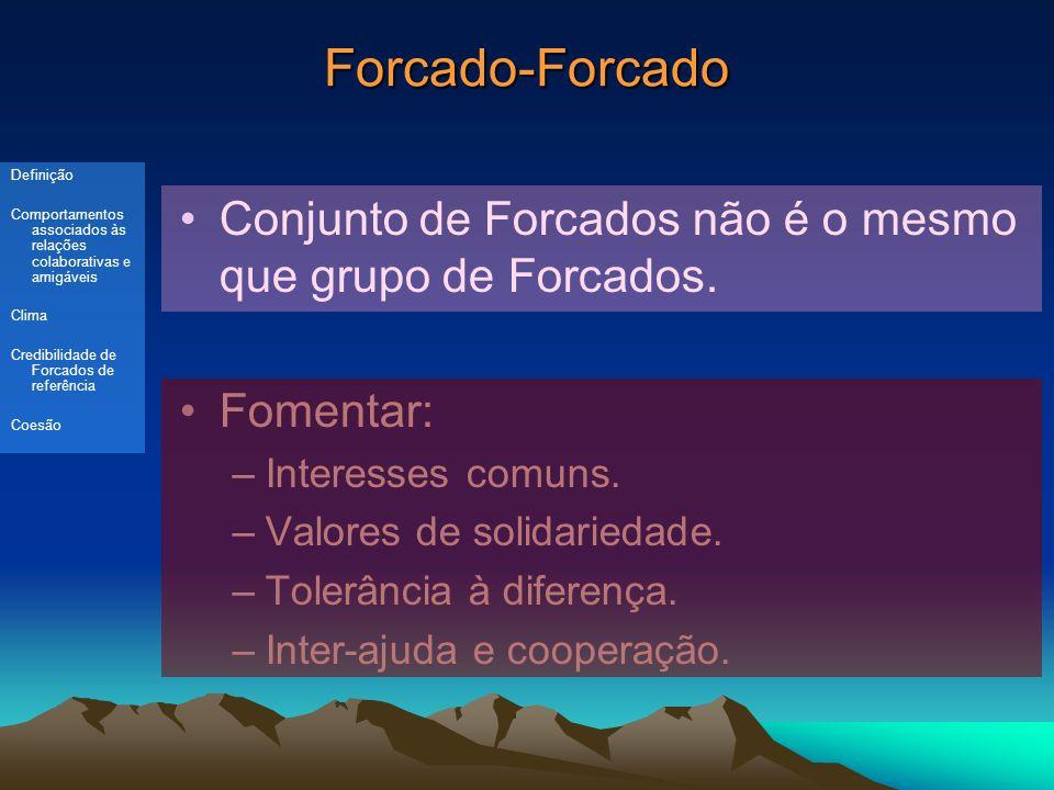 Forcado-Forcado Definição. Comportamentos associados às relações colaborativas e amigáveis. Clima.