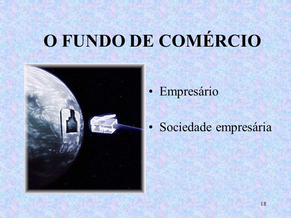 O FUNDO DE COMÉRCIO Empresário Sociedade empresária
