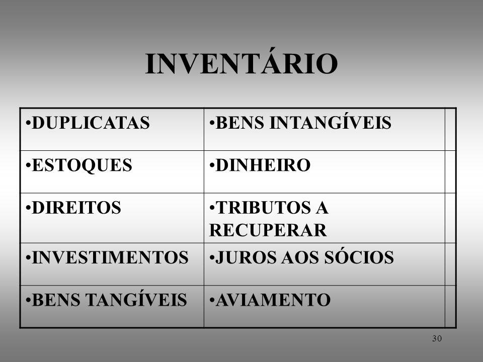 INVENTÁRIO DUPLICATAS BENS INTANGÍVEIS ESTOQUES DINHEIRO DIREITOS
