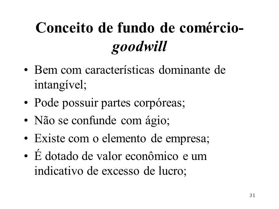 Conceito de fundo de comércio- goodwill