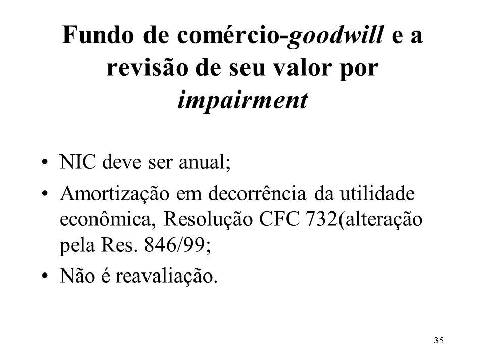Fundo de comércio-goodwill e a revisão de seu valor por impairment
