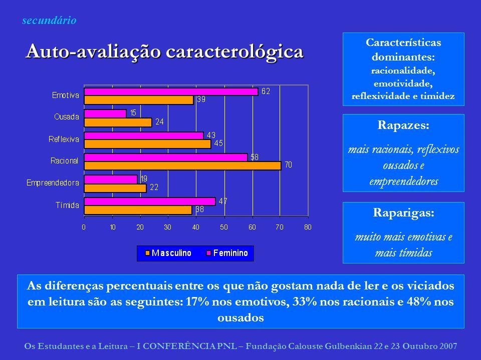 Auto-avaliação caracterológica