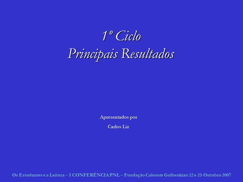 1º Ciclo Principais Resultados