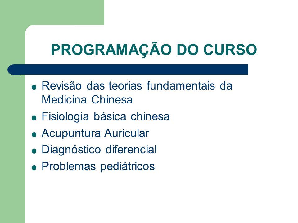 PROGRAMAÇÃO DO CURSO Revisão das teorias fundamentais da Medicina Chinesa. Fisiologia básica chinesa.