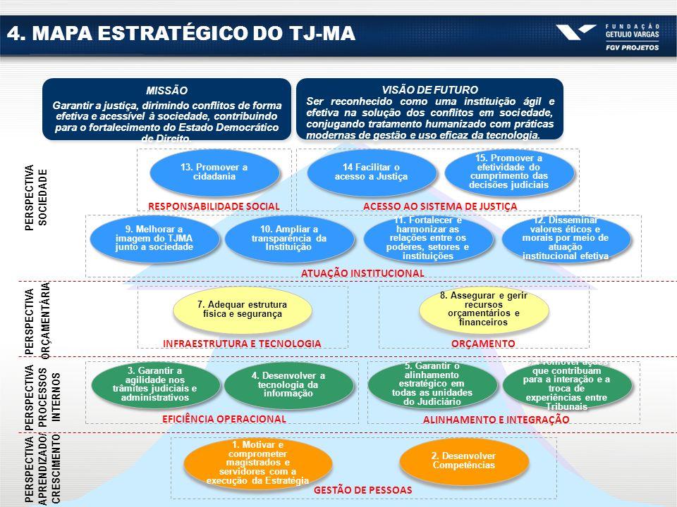 4. MAPA ESTRATÉGICO DO TJ-MA
