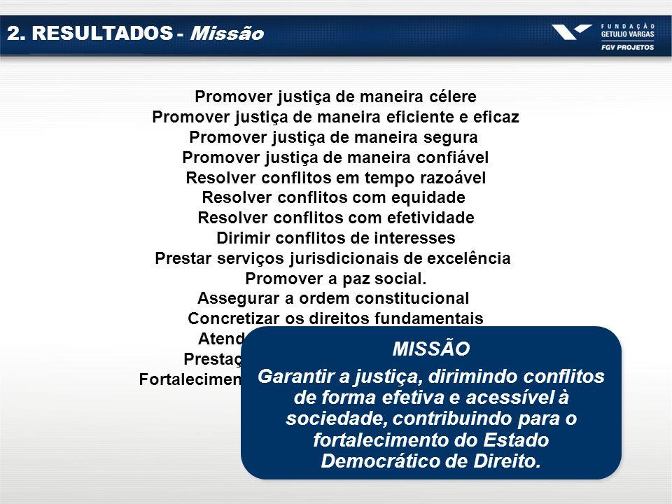 2. RESULTADOS - Missão Promover justiça de maneira célere. Promover justiça de maneira eficiente e eficaz.