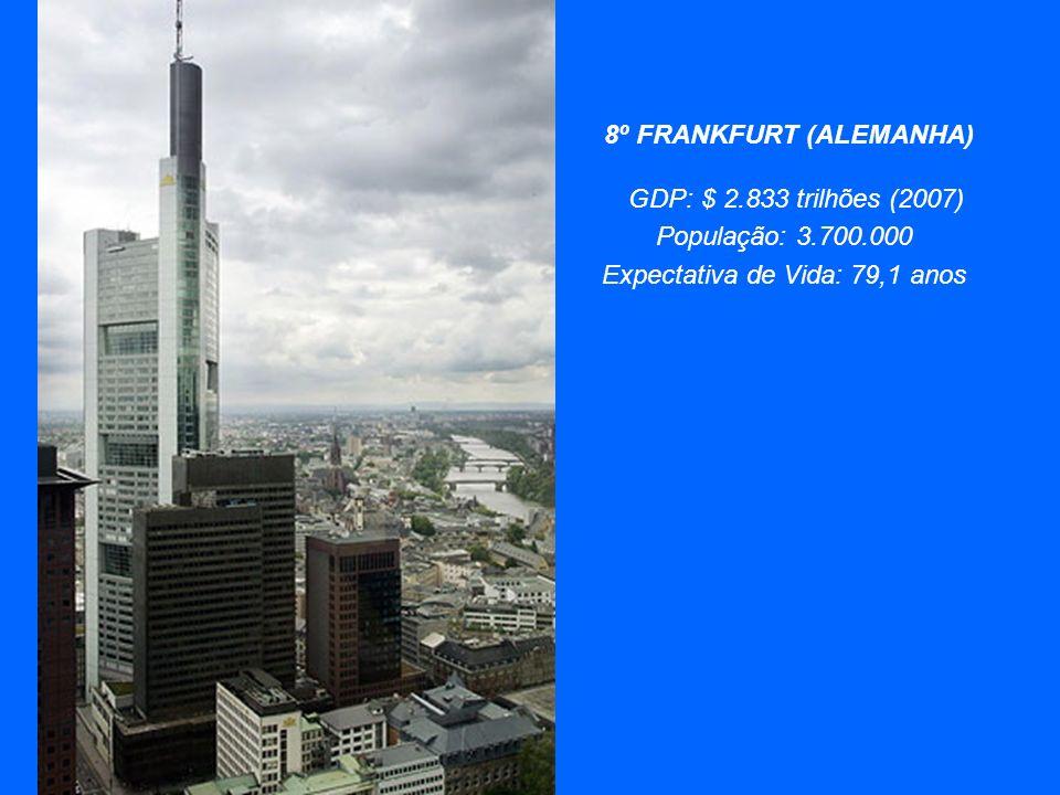 8º FRANKFURT (ALEMANHA) GDP: $ 2.833 trilhões (2007)