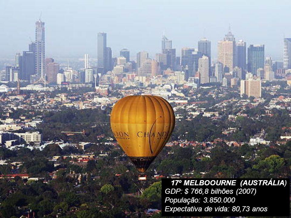17º MELBOOURNE (AUSTRÁLIA)