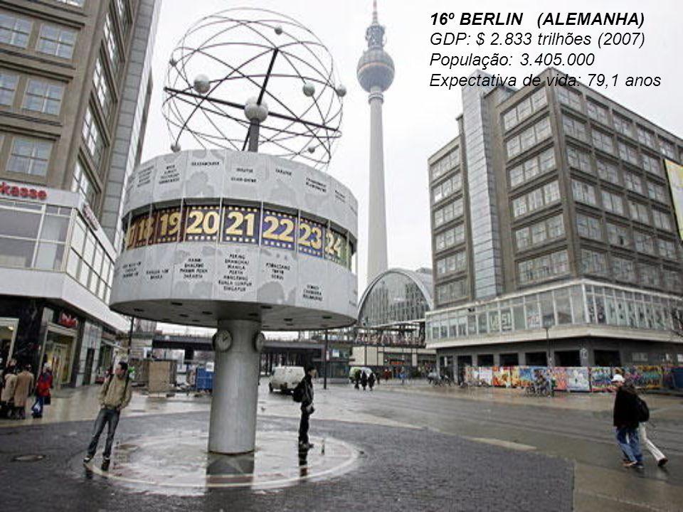 16º BERLIN (ALEMANHA) GDP: $ 2.833 trilhões (2007) População: 3.405.000.