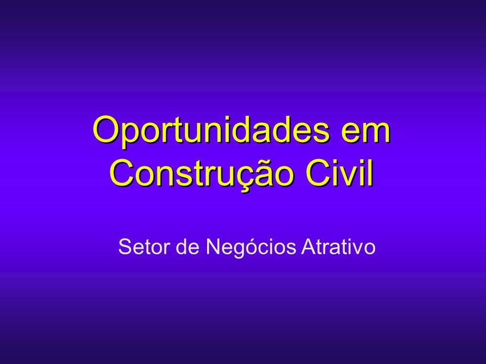 Oportunidades em Construção Civil
