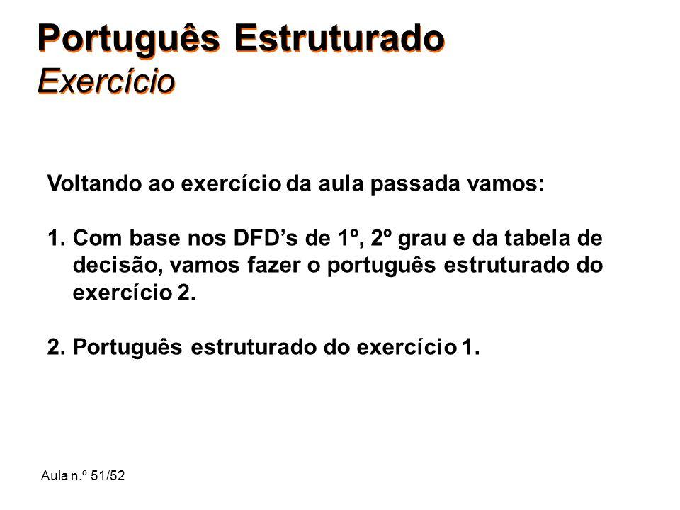Português Estruturado Exercício
