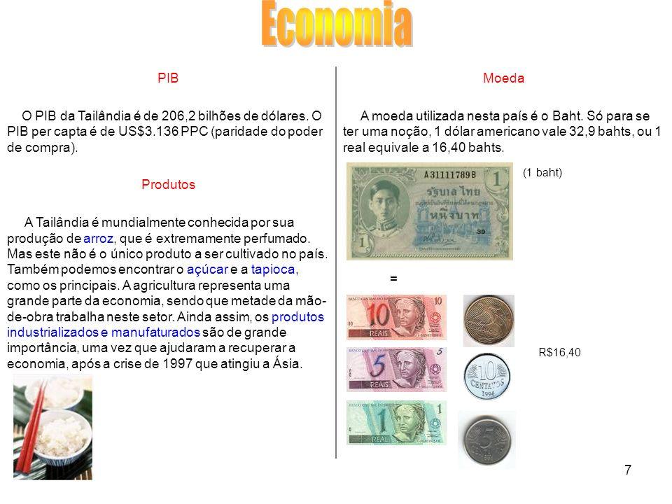 Economia PIB. O PIB da Tailândia é de 206,2 bilhões de dólares. O PIB per capta é de US$3.136 PPC (paridade do poder de compra).