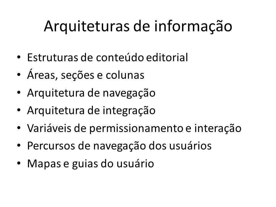 Arquiteturas de informação
