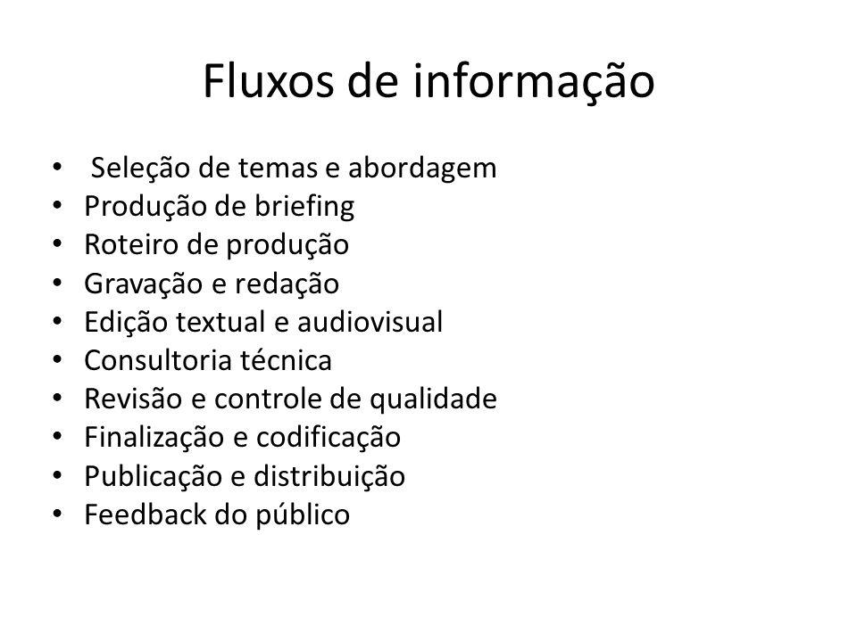 Fluxos de informação Seleção de temas e abordagem Produção de briefing