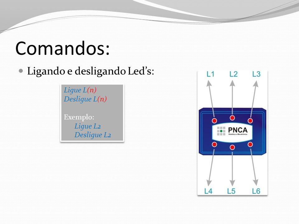 Comandos: Ligando e desligando Led's: Ligue L(n) Desligue L(n)