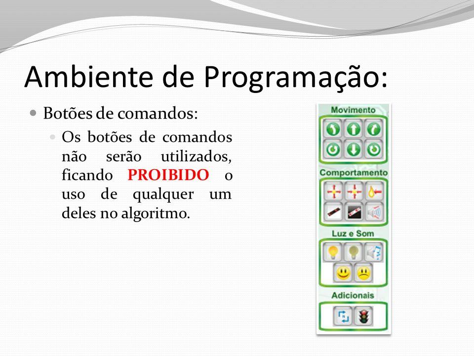 Ambiente de Programação:
