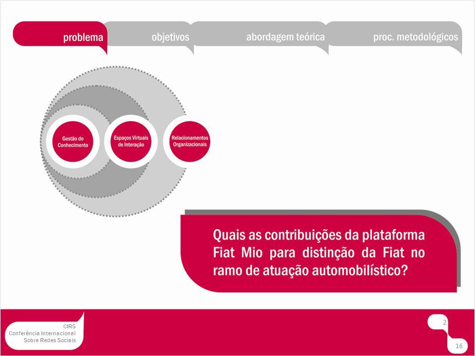CIRS Conferência Internacional Sobre Redes Sociais 16