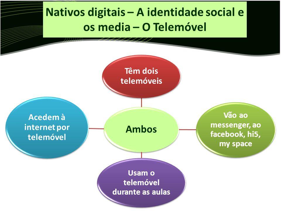 Nativos digitais – A identidade social e os media – O Telemóvel