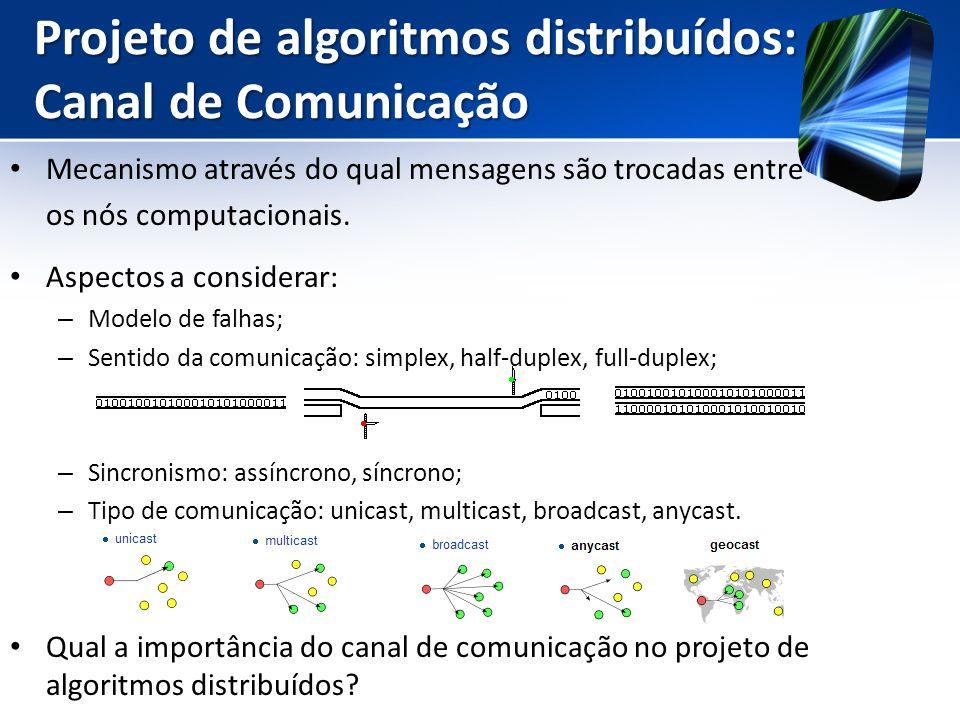 Projeto de algoritmos distribuídos: Canal de Comunicação