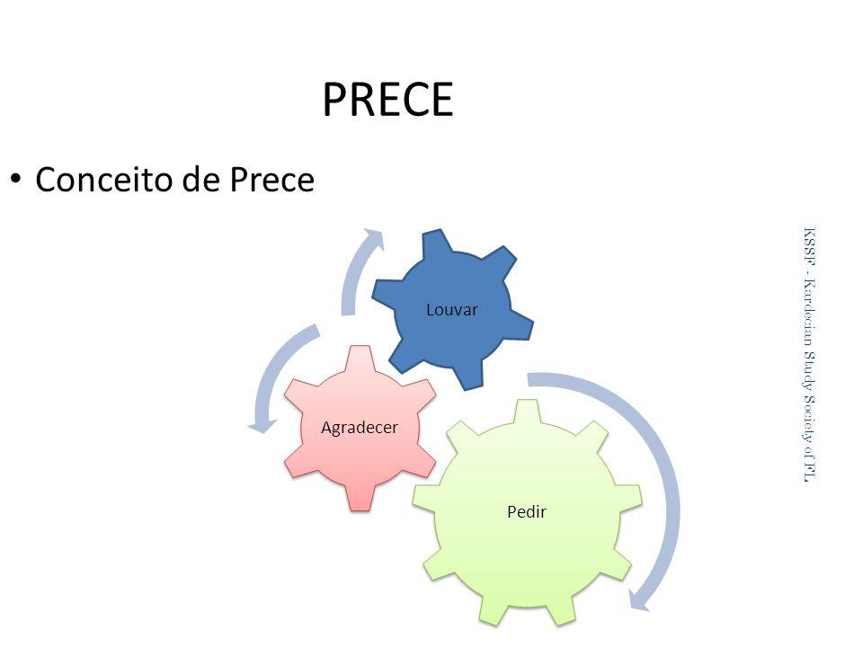 PRECE Conceito de Prece 25 KSSF - Kardecian Study Society of FL Pedir