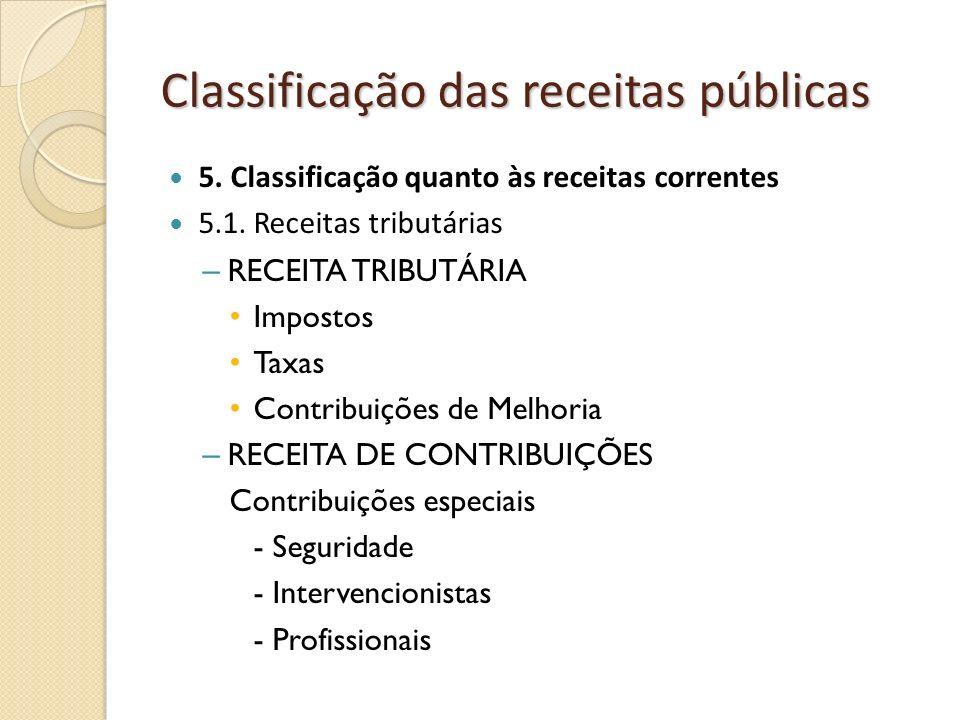 Classificação das receitas públicas