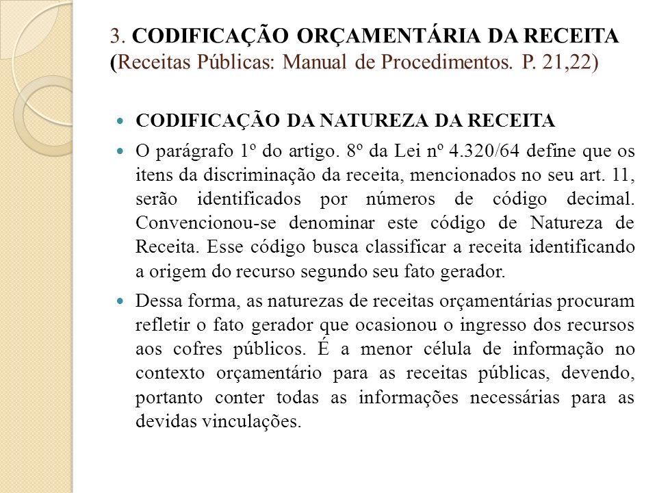 3. CODIFICAÇÃO ORÇAMENTÁRIA DA RECEITA (Receitas Públicas: Manual de Procedimentos. P. 21,22)