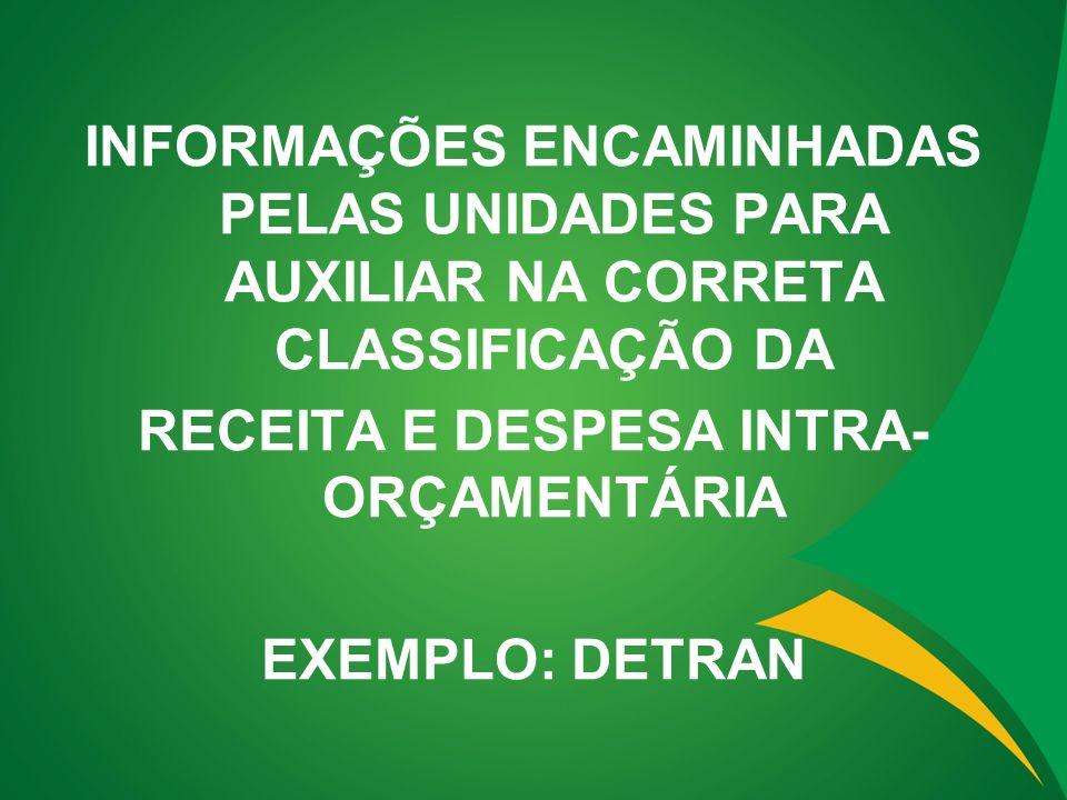 RECEITA E DESPESA INTRA-ORÇAMENTÁRIA