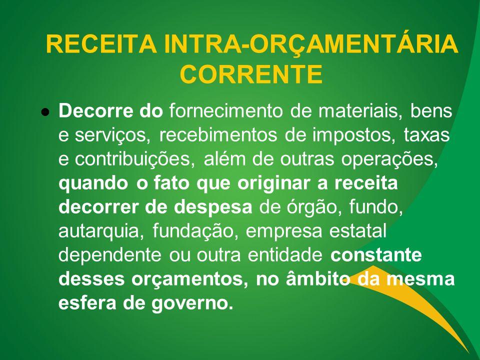 RECEITA INTRA-ORÇAMENTÁRIA CORRENTE