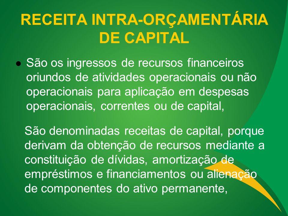 RECEITA INTRA-ORÇAMENTÁRIA DE CAPITAL