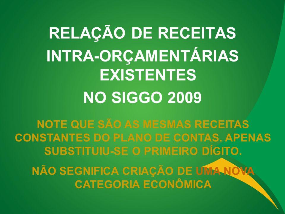 RELAÇÃO DE RECEITAS INTRA-ORÇAMENTÁRIAS EXISTENTES NO SIGGO 2009