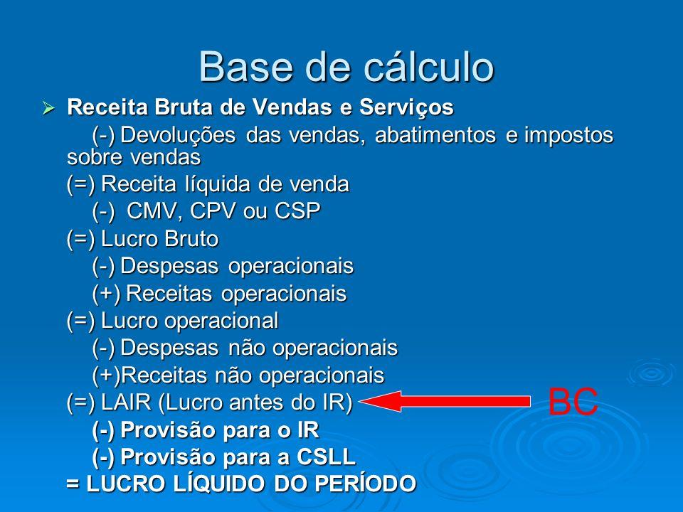 Base de cálculo BC Receita Bruta de Vendas e Serviços