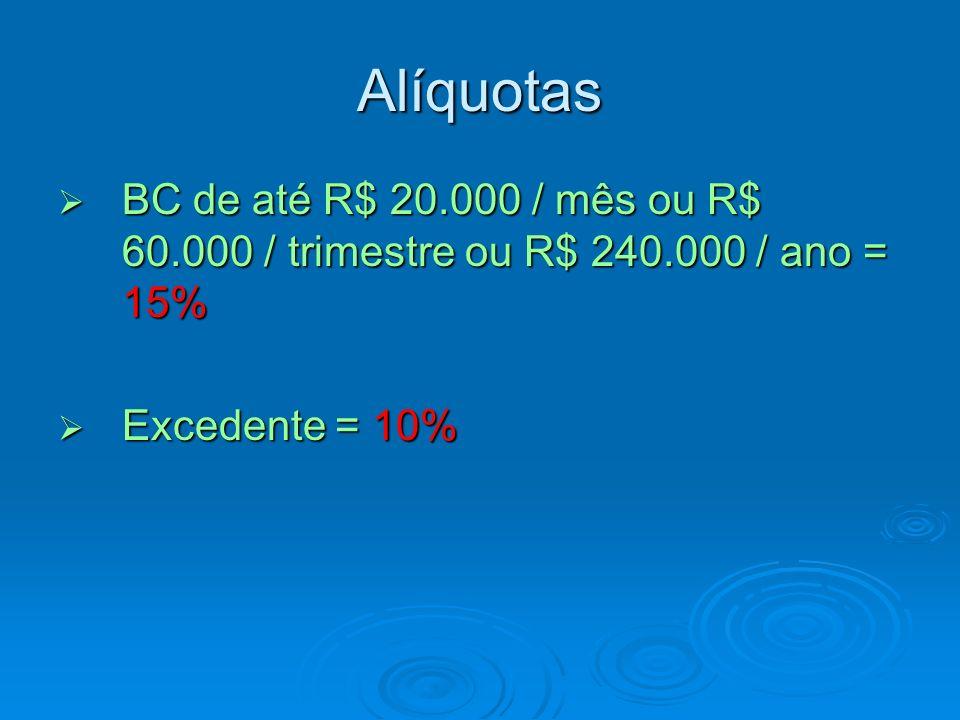 Alíquotas BC de até R$ 20.000 / mês ou R$ 60.000 / trimestre ou R$ 240.000 / ano = 15% Excedente = 10%