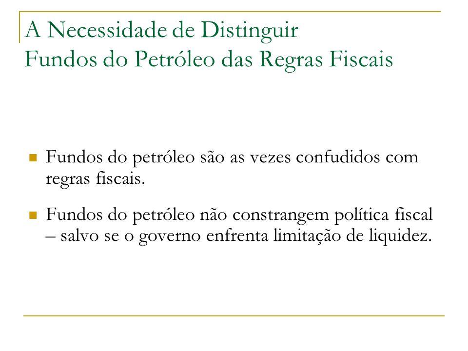 A Necessidade de Distinguir Fundos do Petróleo das Regras Fiscais